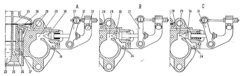 the carburetor of fiat 500 engine mixture, air, starter fiat 500carburetor of fiat 500 engine technical diagram 2