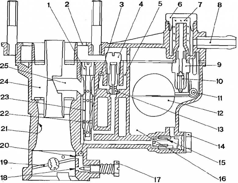 the carburetor of fiat 500 engine mixture, air, starter fiat 500carburetor of fiat 500 engine project