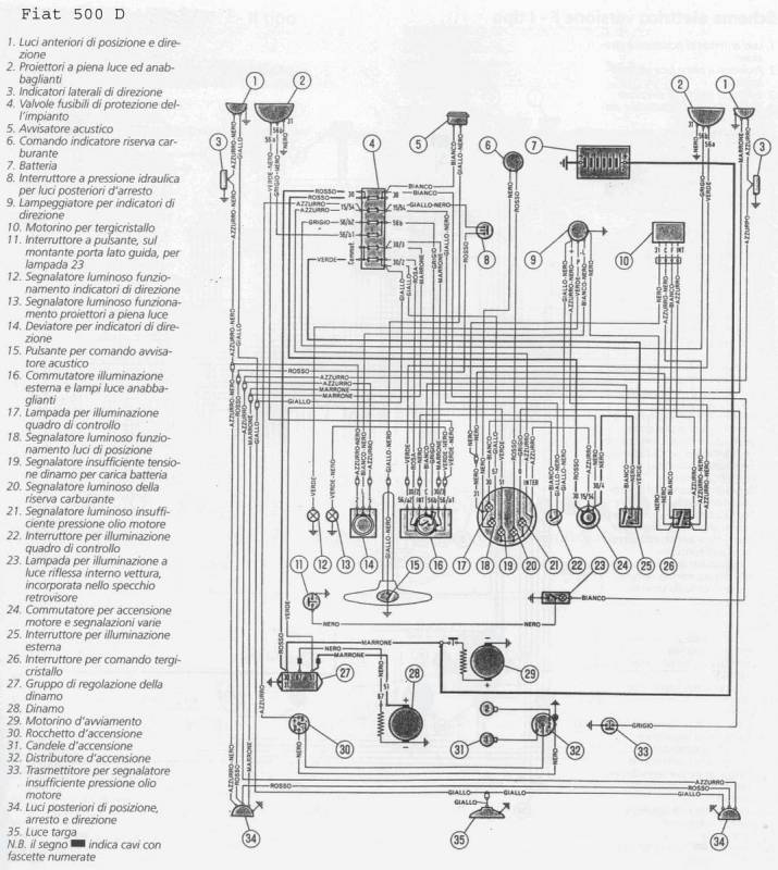 Fiat Ducato Fuse Box Location in addition 188369 1997 Fiat Brava 1 4 12v Wont Start Help besides Fiat Ducato Wiring Diagram together with Fiat Doblo Wiring Diagram moreover Impianto Elettrico Fiat 500. on 2014 fiat ducato fuse diagram