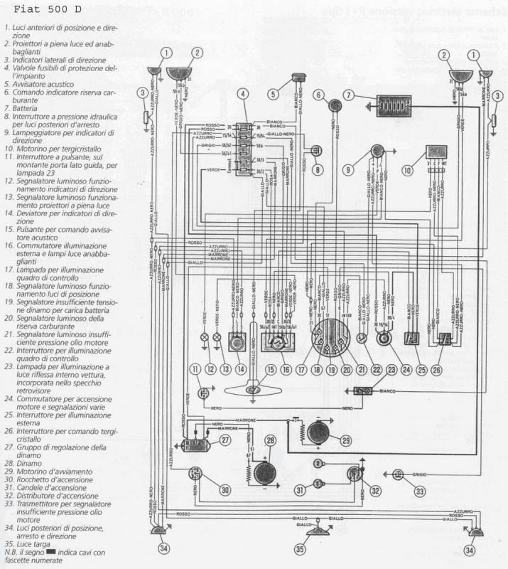 Impianto Elettrico Fiat 500 Fiat 500 Nel Mondo