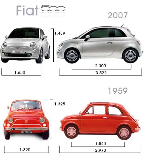 Fiat 500 double love! (The young and the older)