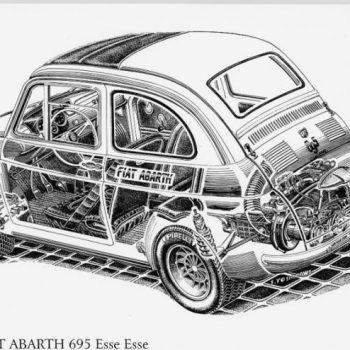 Sapete come fare il tagliando alla vostra Fiat 500? (risultati del Quiz)