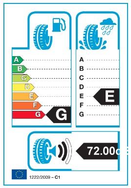 classificazione-pneumatici-pirelli